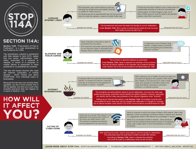 #Stop114a Infographic